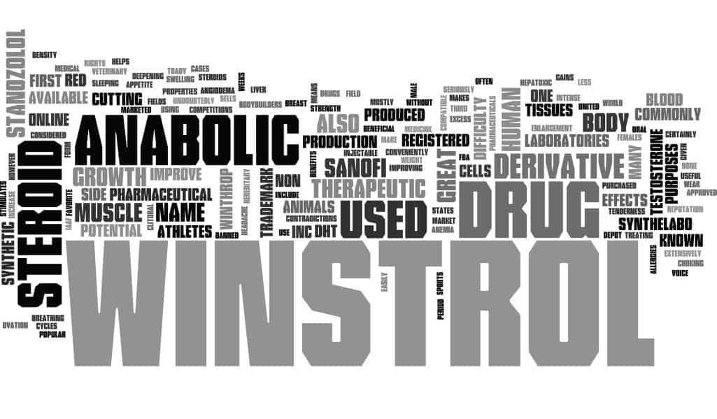 Word cloud of terms related to the steroid drug Winstrol